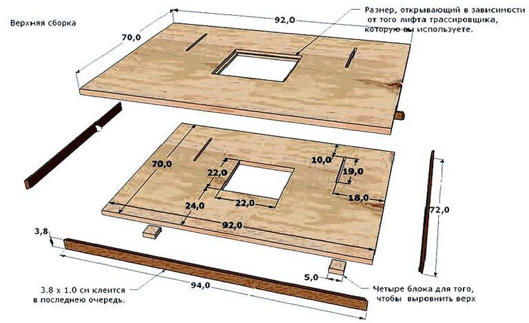 Устройство опорной плиты самодельного фрезерного стола по дереву