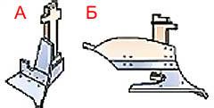 Безотвальный и подрезной плуги для гладкой вспашки