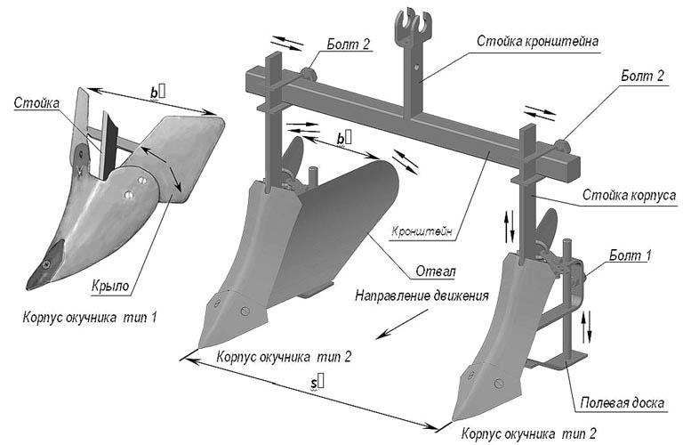 Устройство 2-рядного универсального плужного окучника