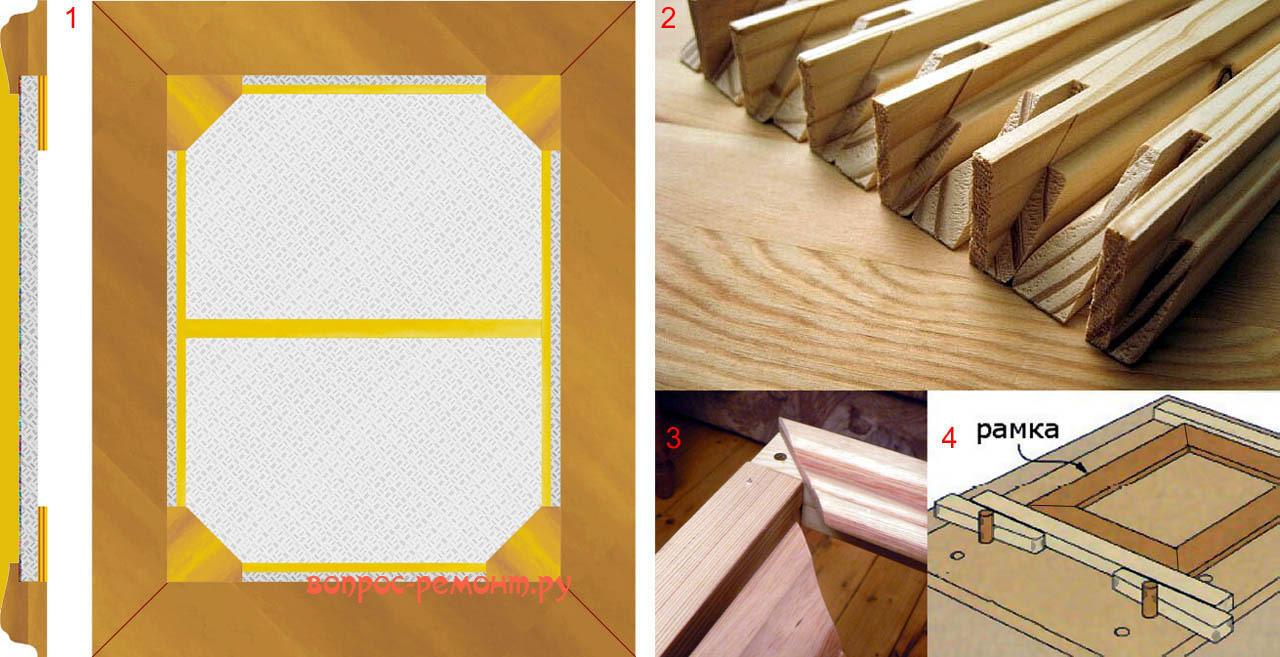 Традиционная конструкция дорогой рамы для картины