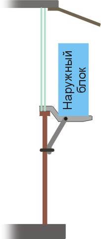 Монтаж наружного блока кондиционера на балконе