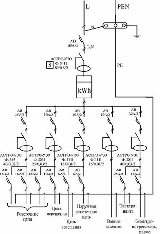 Однолинейная схема электроснабжения квартиры