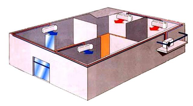 Монтаж сплит-системы в квартире