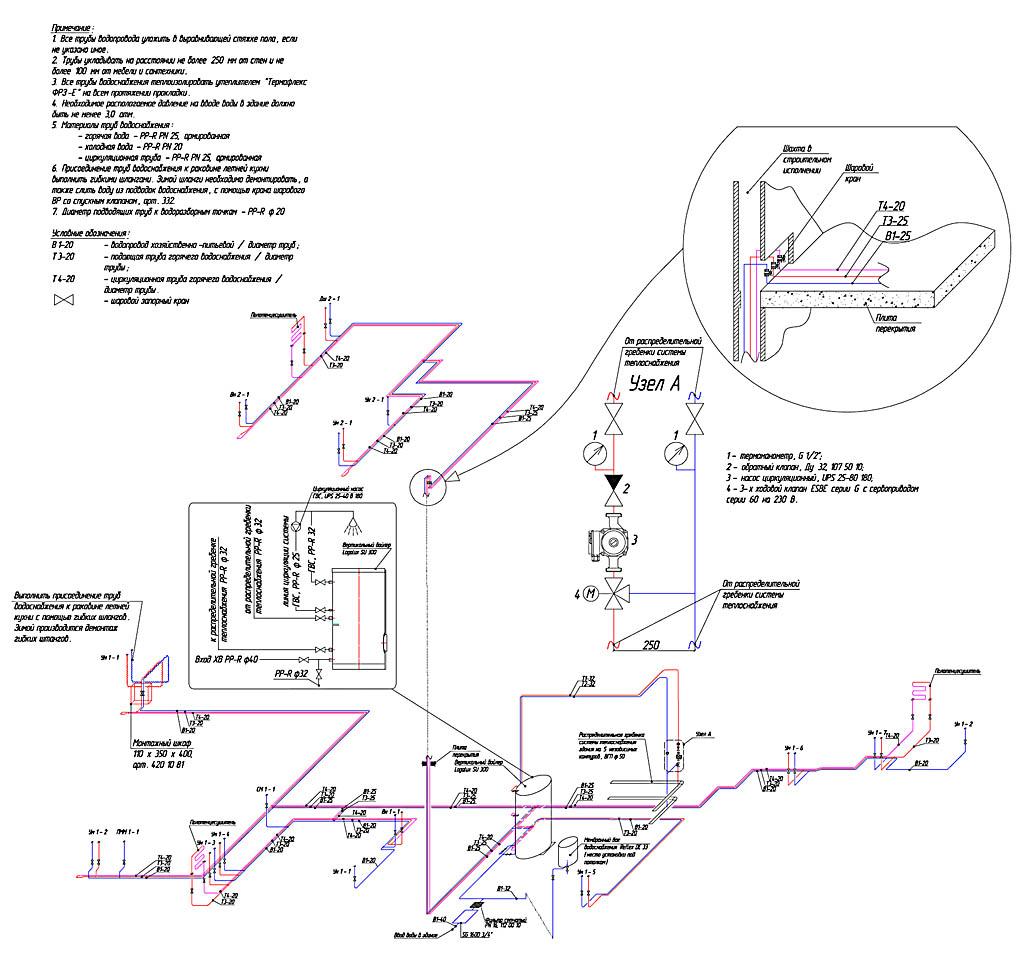Полная схема водразбора частного дома
