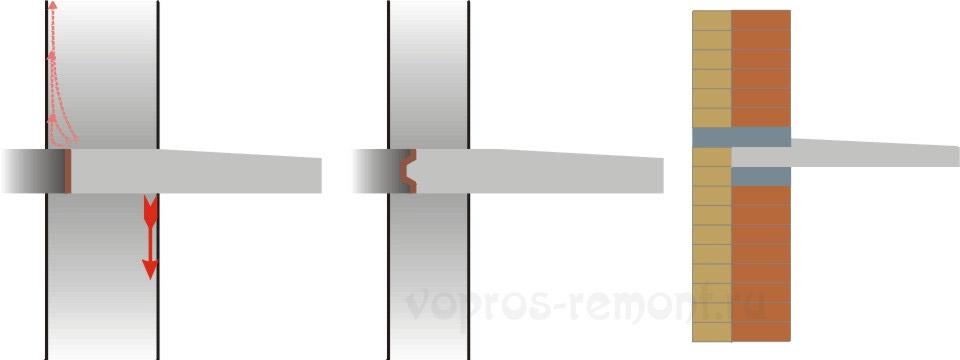 Способы крепления балконных плит