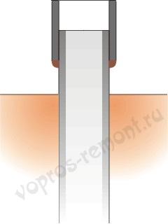 Правильная установка самодельных буровых штанг