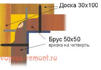 Конструкция опорной стойки двухъярусной кровати