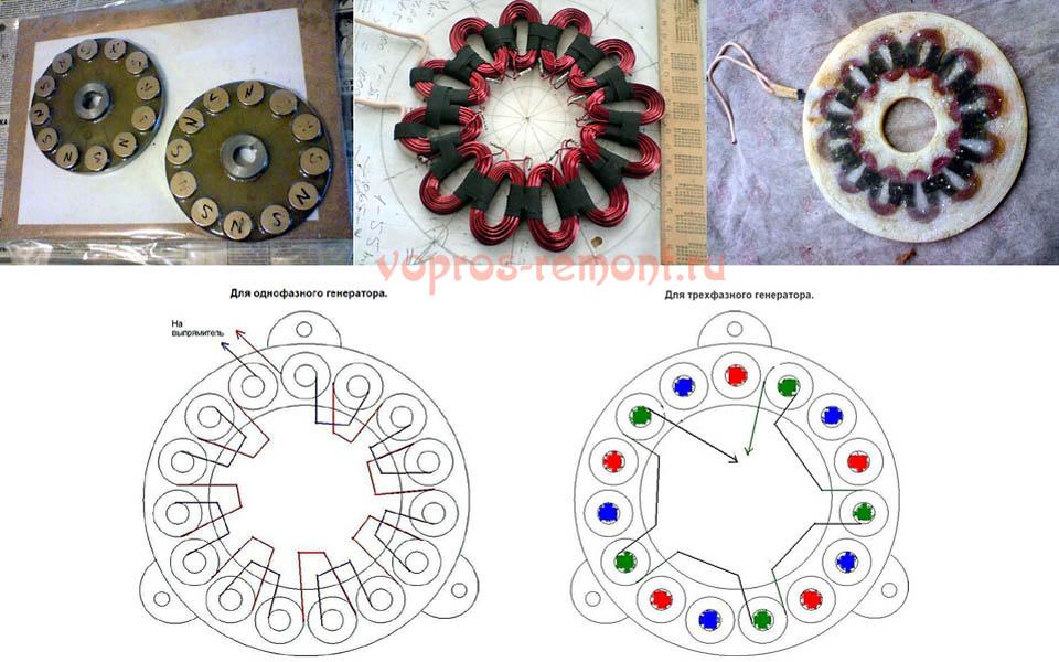 Детали самодельного генератора на супермагнитах