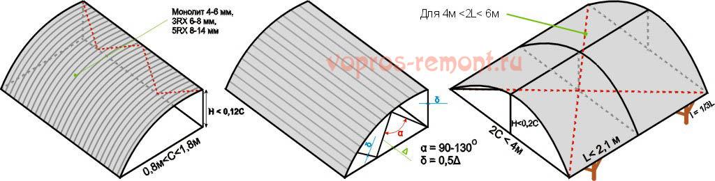 Предварительно напряженные конструкции из поликарбоната