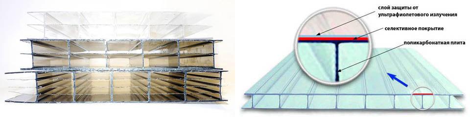 Структура панелей из сотового поликарбоната