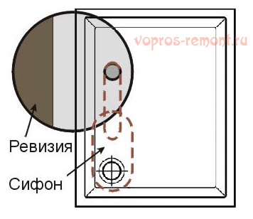 Схема расположения компактной сточной ямы для душа