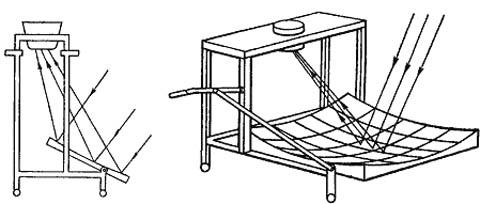 Схема самодельной солнечной печи