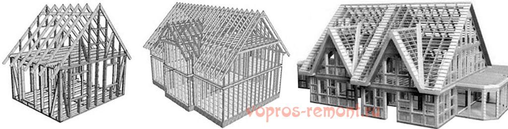 Виды рамочных каркасов домов
