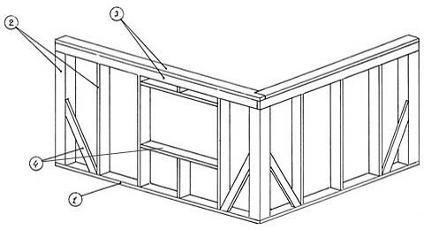 Порядок сборки каркаса коробки финского дома