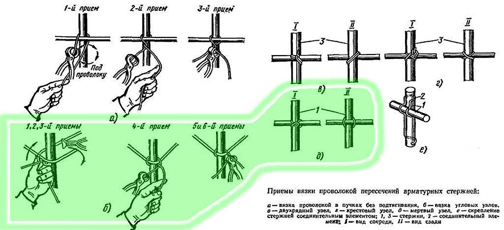 Вязка арматуры бетонных столбов