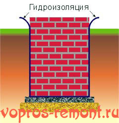 Установка кирпичного столба для фундамента