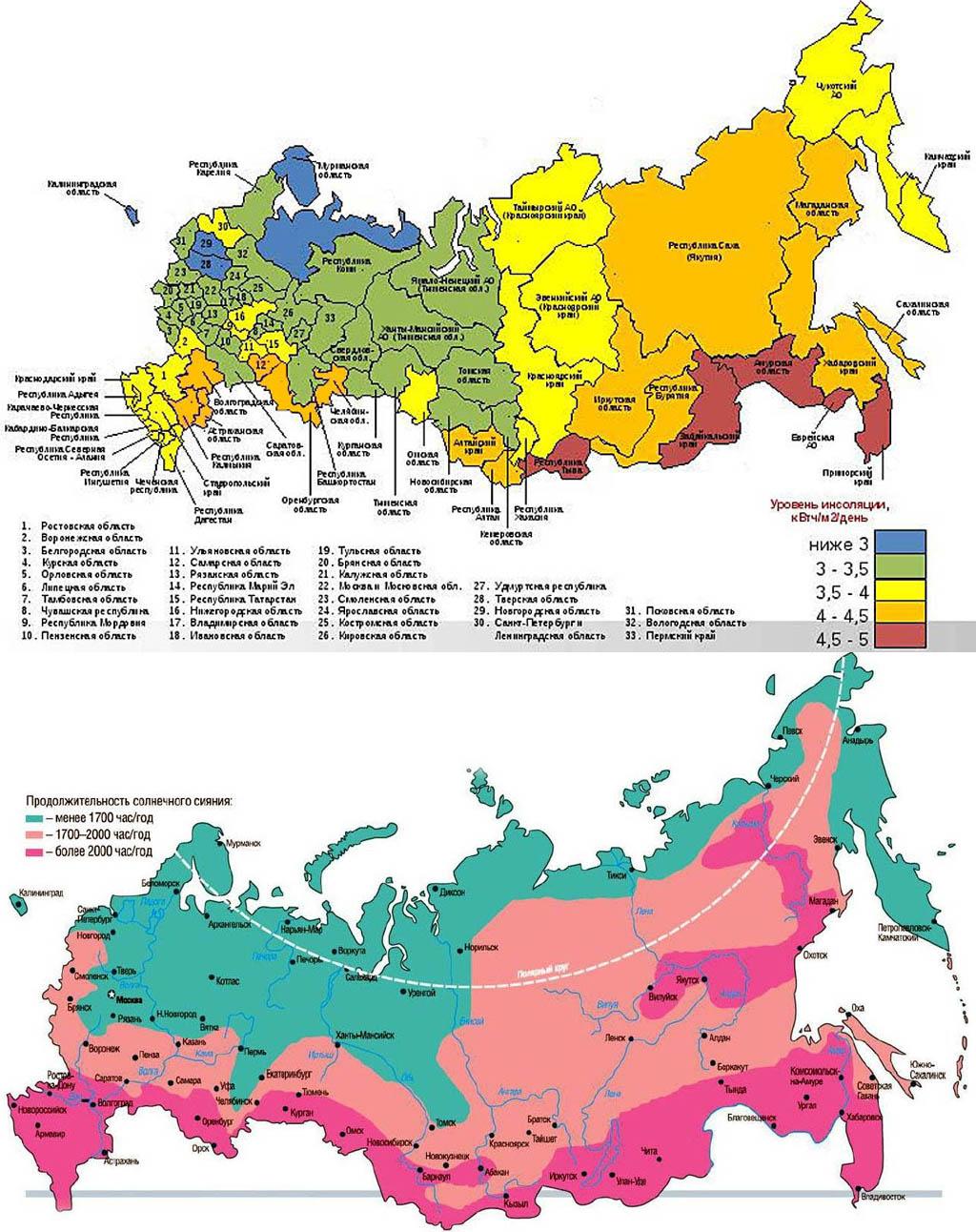 Ресурсы солнечной энергетики в России