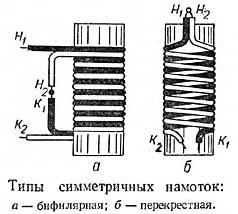 Способы симметрирования катушек индуктивности
