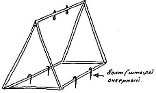 Крепление металлических качелей к грунту