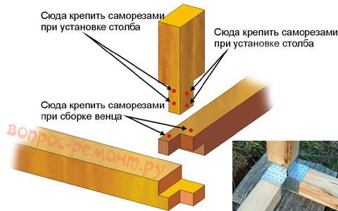 Установка углового столба на четвертной шип