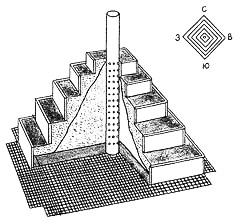 Схема устройства клумбы-пирамиды