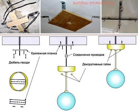 Способы подвешивания люстры к потолку