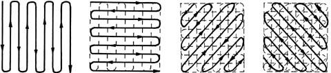 Схема стрижки газона до ровного тона