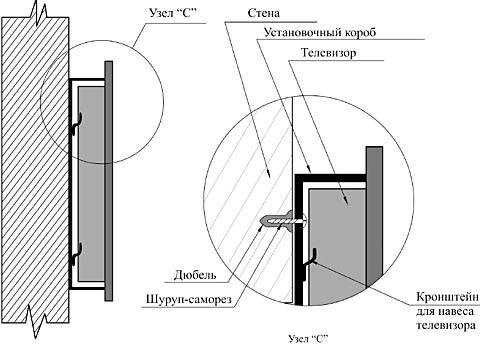 Схема установки телевизора в монтажном коробе