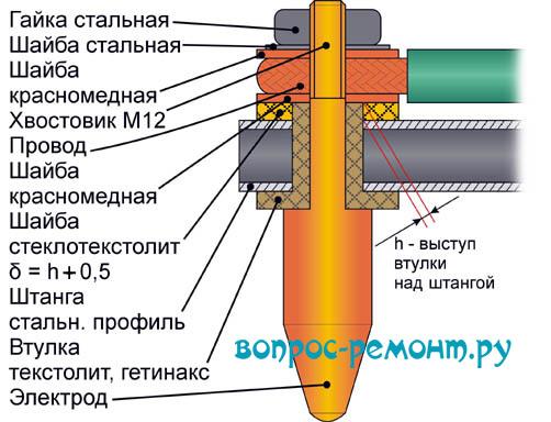 Электрод контактной сварки в изолирующей втулке