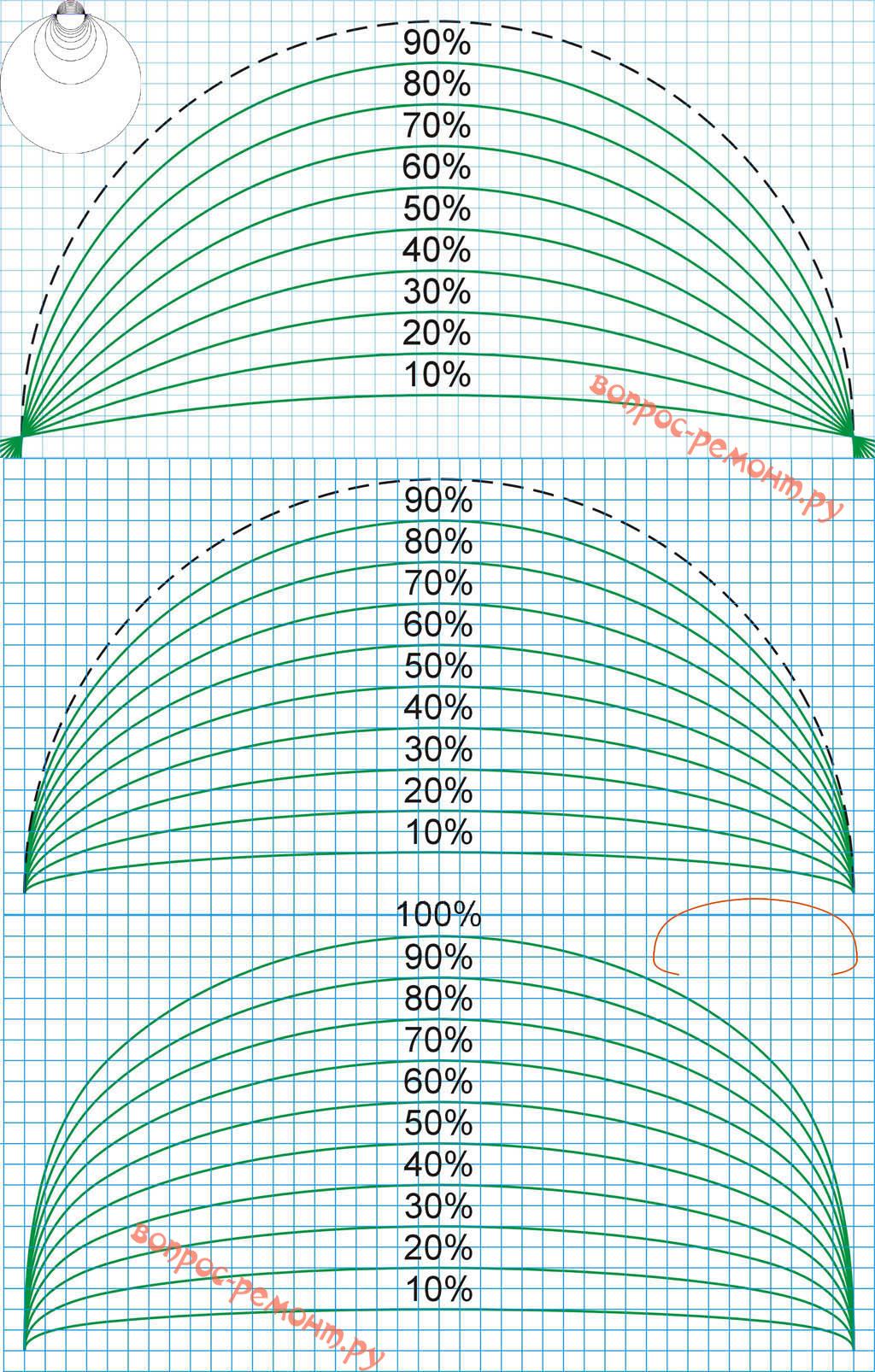 Чертежи шаблонов дуг арок