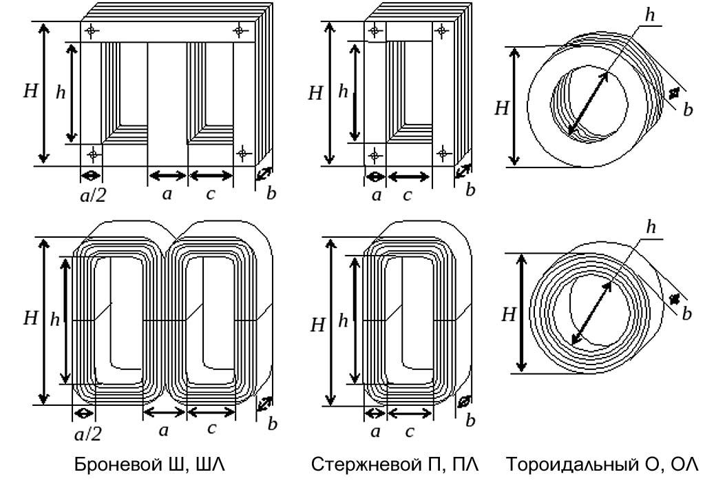 Магнитопроводы трансформаторов