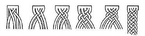 Плетение полосок для коврика из лоскута