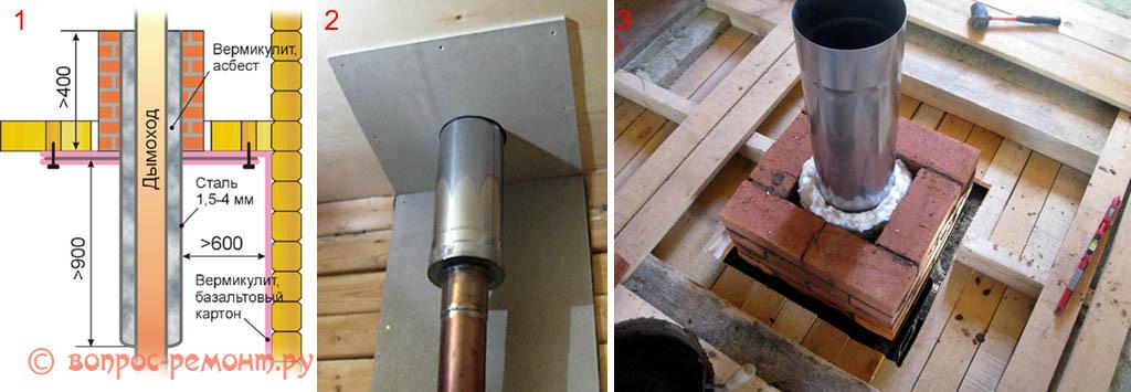 Прохождение дымохода в бане сквозь потолочное перекрытие в гильзе