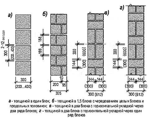 Схемы кладки стен из пеноблоков/газоблоков