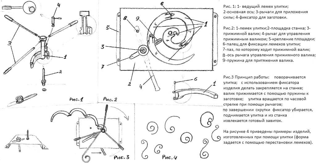 Схема устройства станка-улитки для холодной ковки