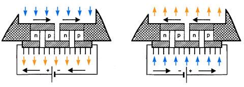 Принцип действия термоэлектрического холодильника