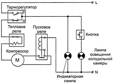 Электросхема холодильника Стинол 101