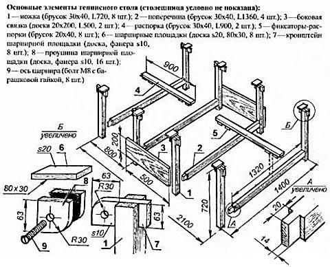 Сложная конструкция теннисного стола