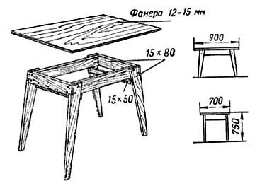 Устройство простого кухонного стола