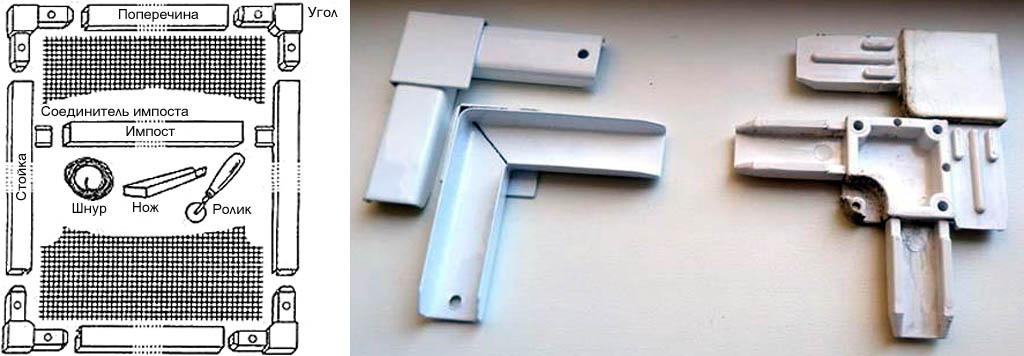 Комплект деталей и принадлежностей для самостоятельной сборки оконной сетки