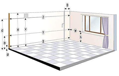 Схема замеров кухни под гарнитур