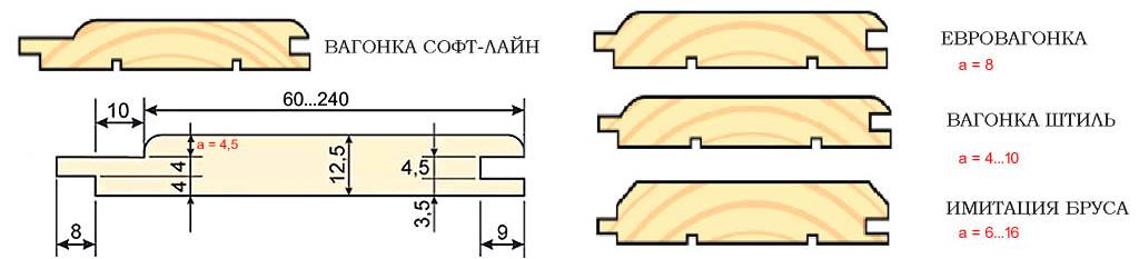 Профили деревянной вагонки