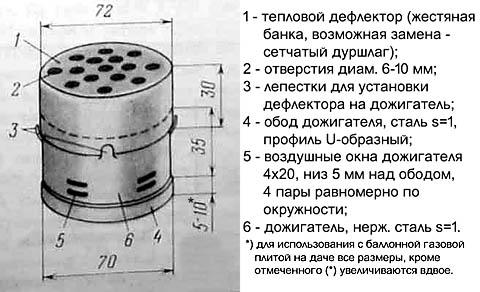 Чертеж мини-обогревателя из подручных материалов для дачи