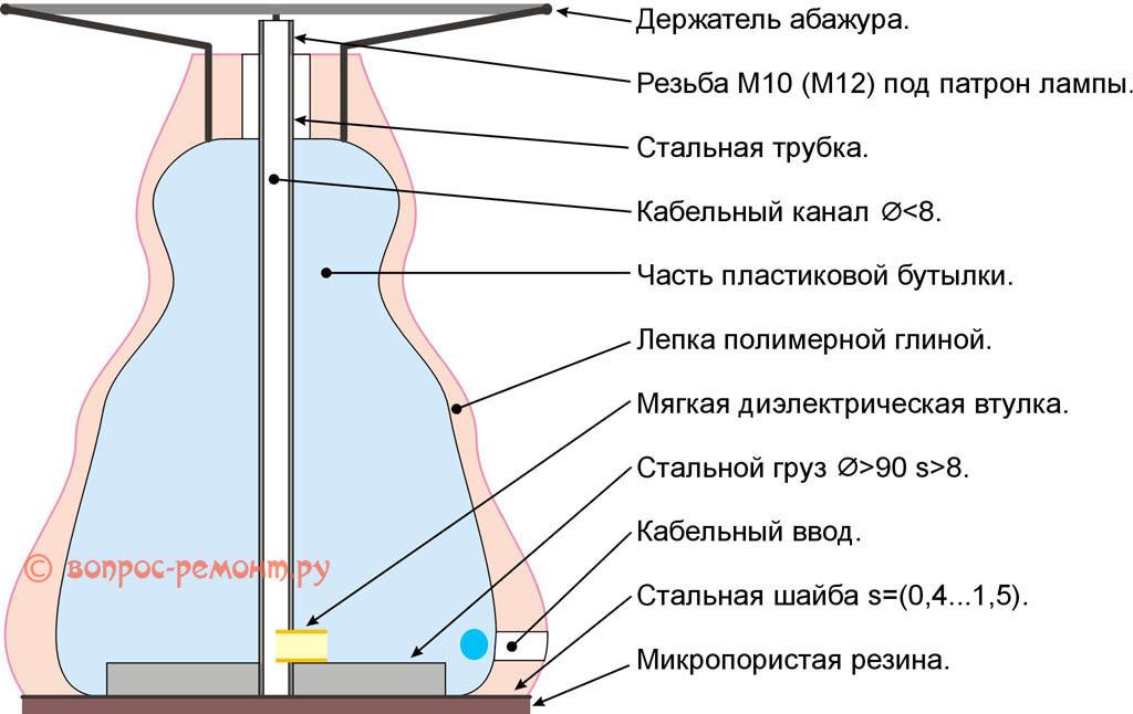 Схема устройства опоры настольной лампы