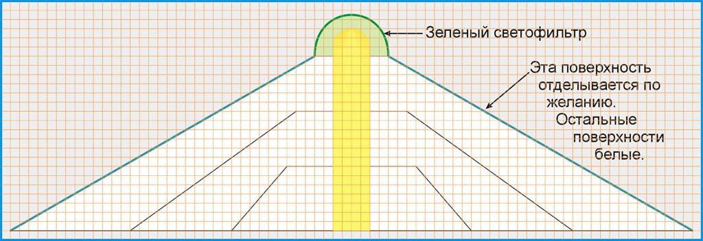 Схема абажура настольной лампы повышенной эргономичности