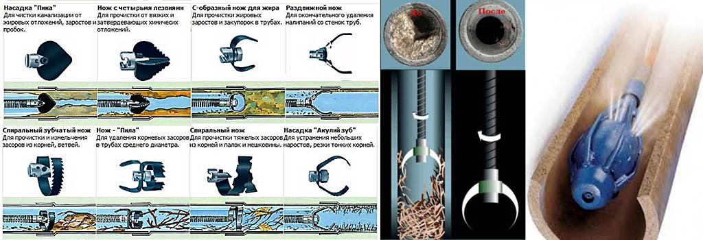 Способы прочистки канализационного стояка и наружной канализации