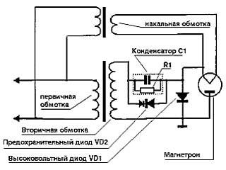 Схема электропитания магнетрона микроволновой печи с защитным диодом
