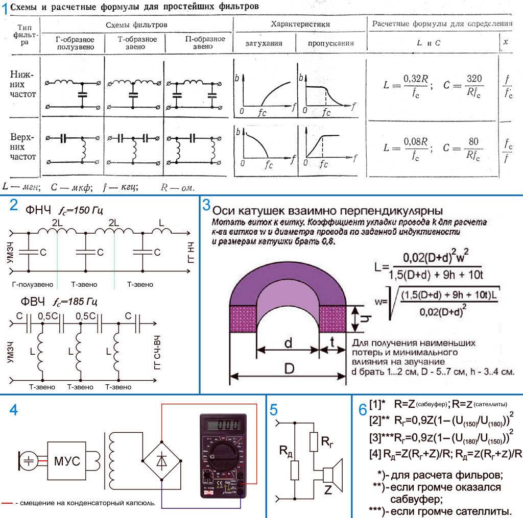 Данные и схемы для изготовления фильтров простого сабвуфера с независимыми излучателями.
