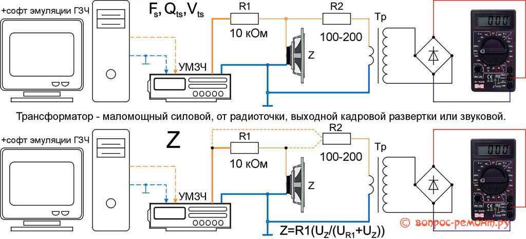 Схемы измерений параметров динамиков в домашних условиях
