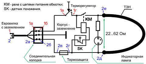 Электрическая схема утюга с парогенератором